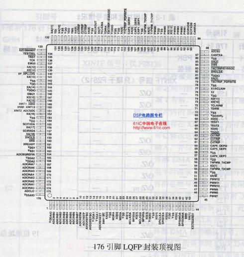 集成电路封装(一)